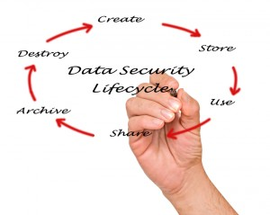Secure Data Destruction from Scan Film or Store